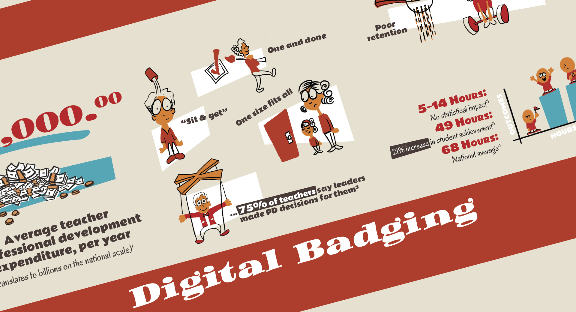 One-Page Pitch: Digital Badging