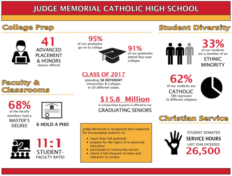 Judge infographic