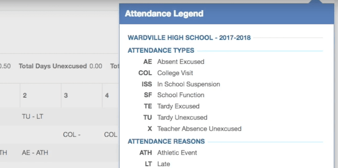 Power-Up: Attendance